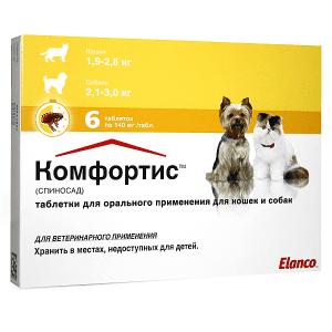 Таблетки от блох у собак
